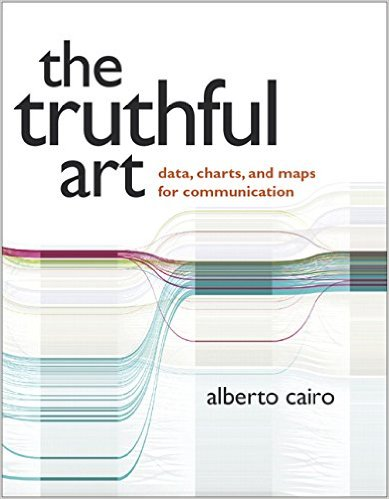 7. cairo the truthful art